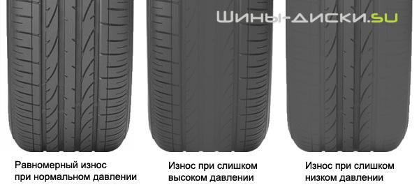 Износ при неправильном давлении в шине