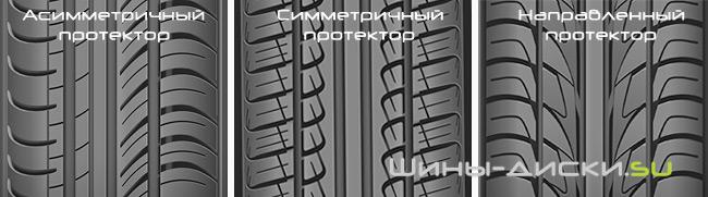 Асимметричные, симметричные и направленные шины