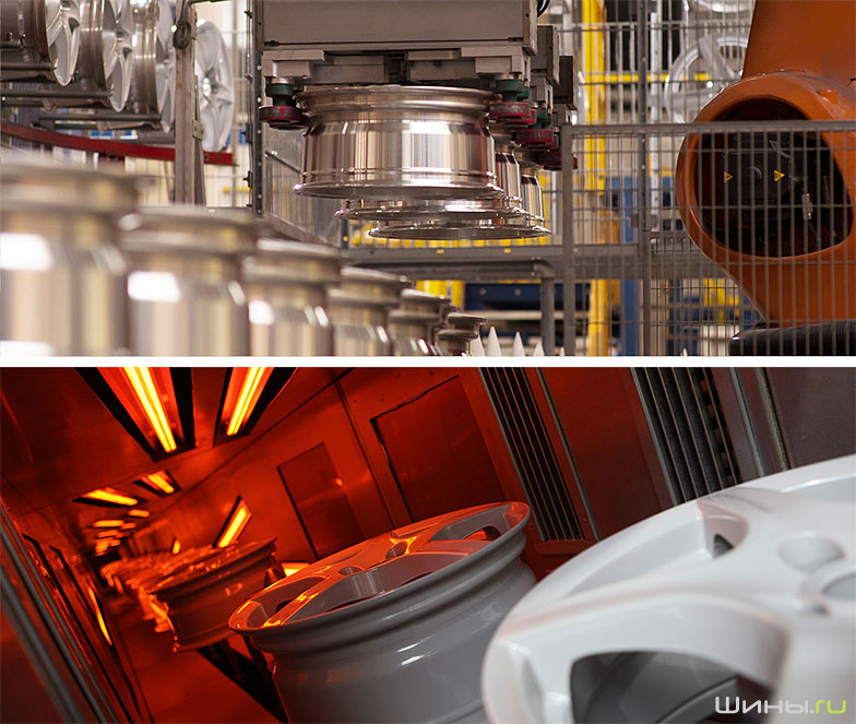 Производство колесных дисков РИАЛ